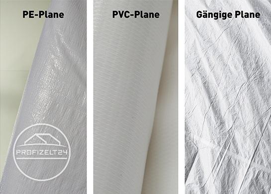 Hochwertige PE- und PVC-Planen für robuste Motorradgaragen