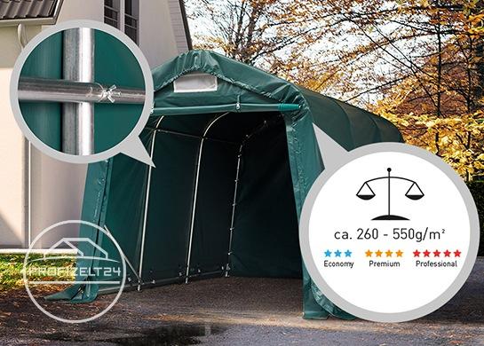 Verschiedene Zeltqualitäten für die mobile Motorradgarage